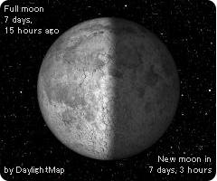 Operaウィジェット:Moon Phase