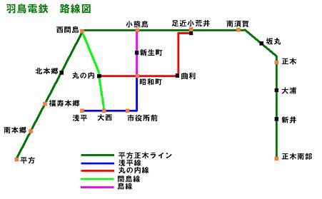 羽鳥電鉄路線図