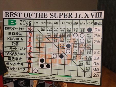 新日本プロレス BEST OF THE SUPER Jr.XVIII 〜Bring it on!〜 ディファ有明 20110528 (17)